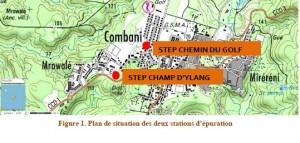 plan situation STEP