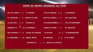 Les résultats du 1er tour de coupe de France régionale