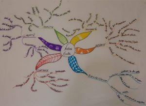 Des réunions d'informations sur l'Ecole Démocratique de Mayotte, association Horizon