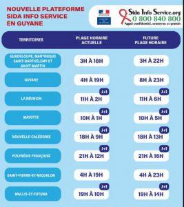 La plateforme Sida Info Service va étendre ses plages horaires d'accueil à Mayotte