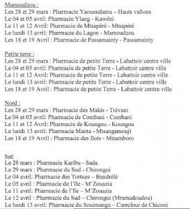 pharmacie de garde jusqu'au 20 avril