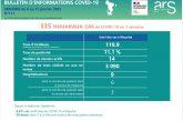 335 nouveaux cas de Covid à Mayotte, 3 patients en réanimation