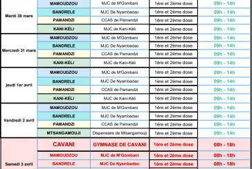 Vaccination pour tous le samedi 3 avril, sept centres ouverts cette semaine à Mayotte !