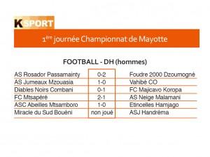 FOOT_resultat_championnat DH