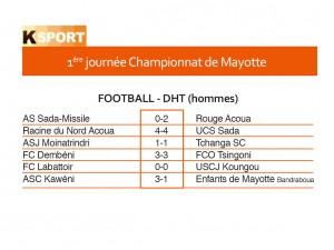 FOOT_resultat_championnat DHT