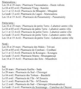 Pour assurer la continuité des traitements, l'ARS prend un arrêté pour organiser l'accès aux pharmacies