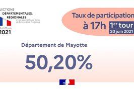 Élections départementales 2021 taux de participation à 17h